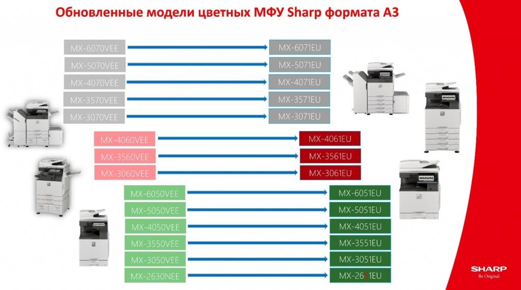sharp-new.jpg